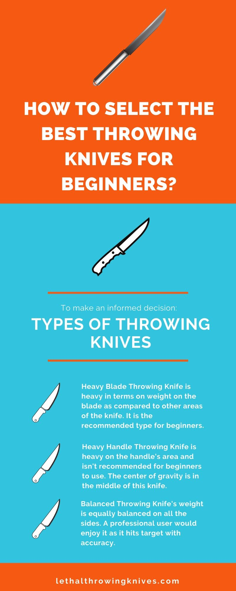 best throwing knives for beginners